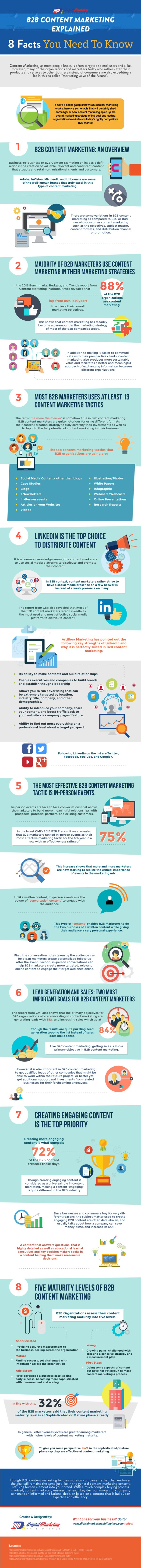 8 Facts You Need to Know About B2B Content Marketing Infographic