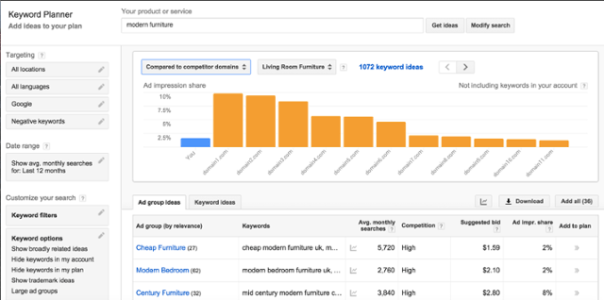 Google AdWords Agency Hacks for Scaling Your AdWords Account