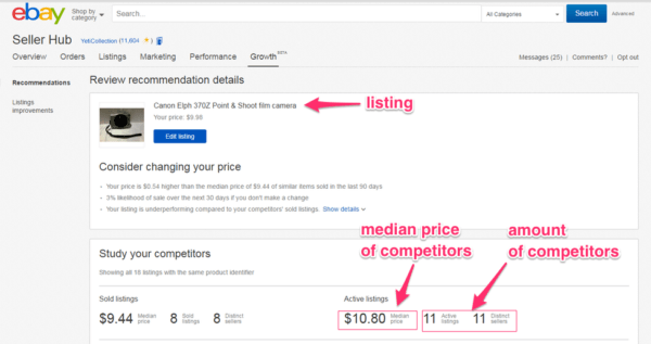 Sell Smarter on eBay: The Metrics You Need to Be Tracking