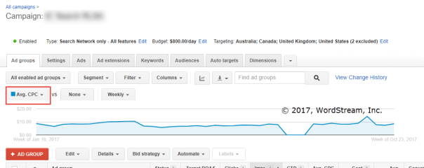 How to 3X AdWords Conversion Rates Without Touching AdWords