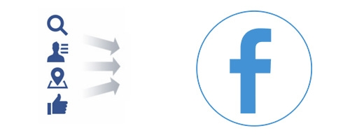 10 Steps To Successfully Launch A New Facebook Page For Your Business