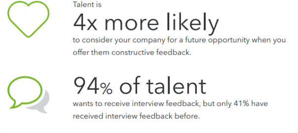 How Providing Interview Feedback Can Help Your Company's