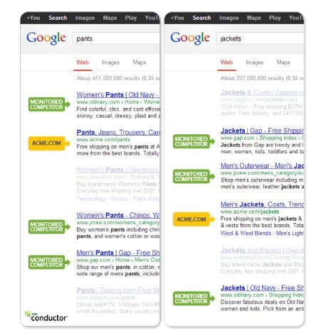 SEO Competitive Analysis – What is it and How to Go About it?