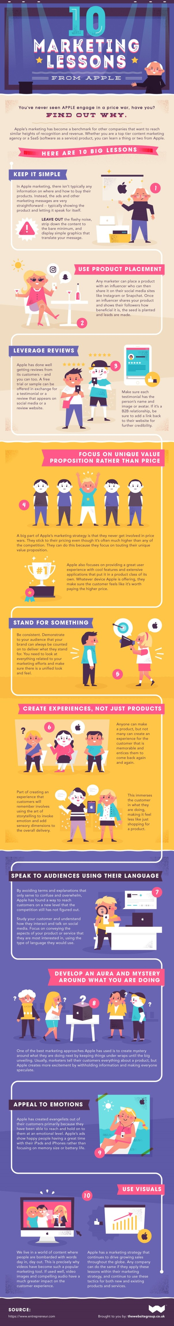 10 Marketing Lessons You Can Learn from Apple [Infographic]