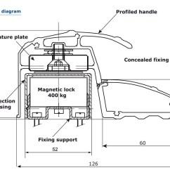 Msd 6010 Wiring Harness 89 Cherokee Radio Diagram Diax Maglock - Great Installation Of