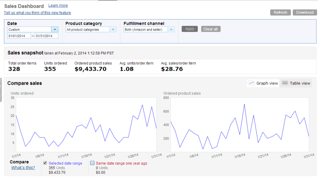 January 2014 Amazon Sales
