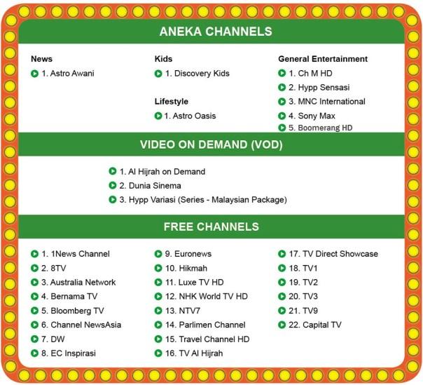 HyppTV Aneka Pack