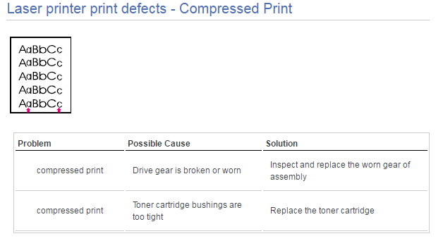 Laser Printer Print Defects Compressed Print