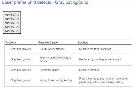 Laster Printer Print Defects - Gray Background