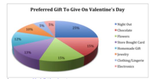 valentines week images