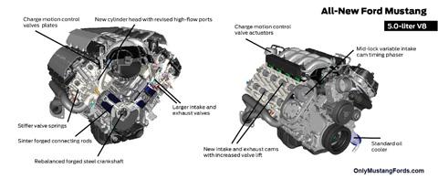 2015 5 liter ford engine