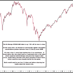 Broad European Indices Have Rallied ~15% Since June...Now What?