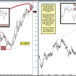 Short Yen Trade a Decent Opportunity with Clearly Defined Risk Paramters?