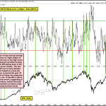 What Can Market Internals Tell Us About the Current U.S. Equity Sell-off?
