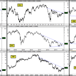 Chart Dump of Nine Long Opportunities
