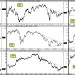Chart Dump of Nine Long Opportunities