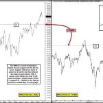 Nikkei Granularity & Short-Termism