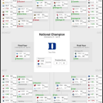 Romney was Right About Everything - Bracketology Edition
