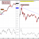 Goldilocks 1950s-1960s Emerging as Most Likely Outcome for US Stocks?