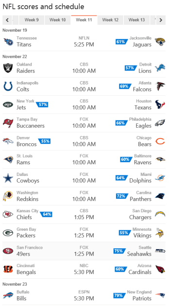 Bing Predicts NFL Week 11.