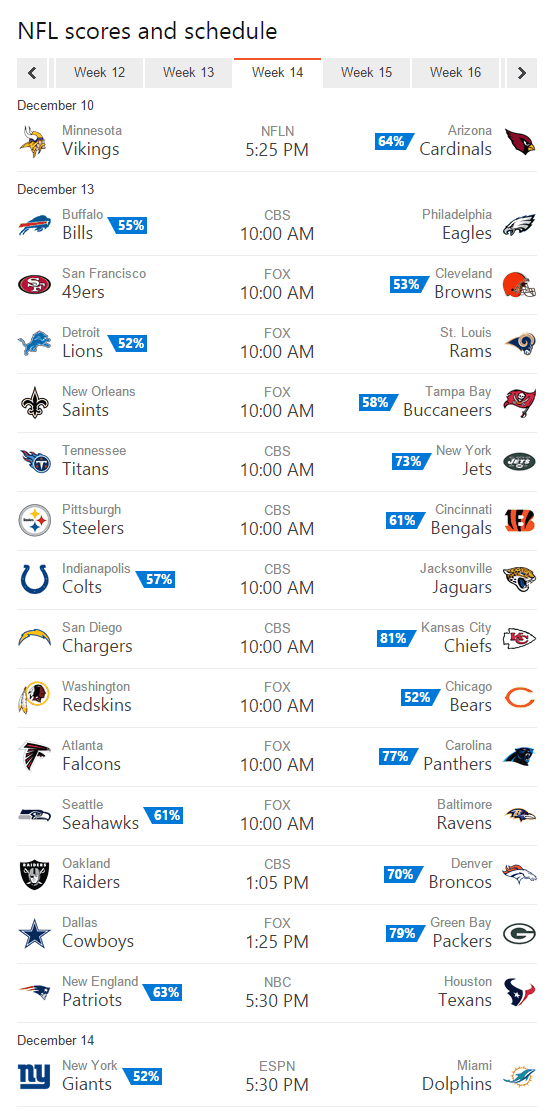 Here are Bing Predicts' picks for NFL Week 14.