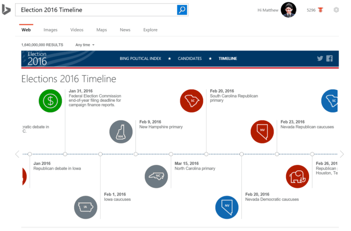 Bing - Election 2016 - Timeline
