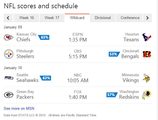 Bing Predicts Wild Card Round 2016