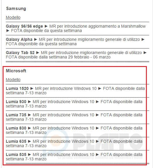 Vodaphone Italy Windows 10 Mobile Update