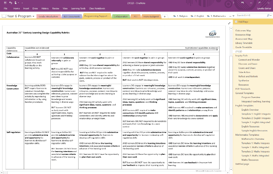 Each KLA standards for teaching programs were included in the OneNote 'Grade Book' for each class.