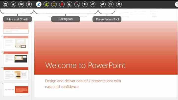 A look at annotating PowerPoint presentations on Splashtop
