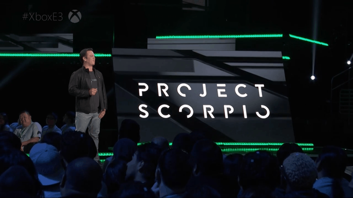 Project Scorpio has 6 Teraflops of power! But wait, what's a