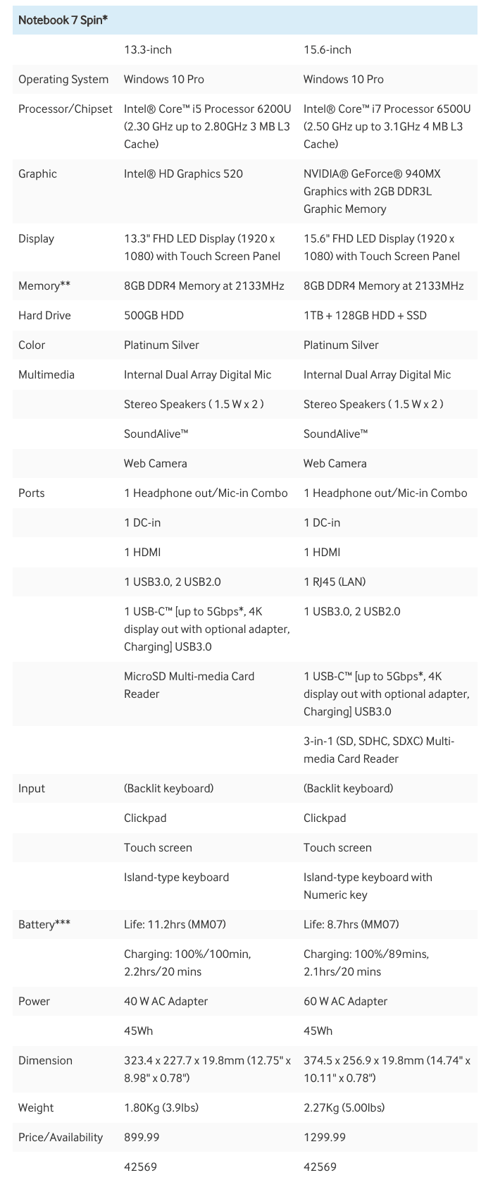 Detailed specs of the Samsung Notebook Spin 2-in-1 laptops.