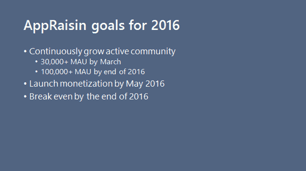 Initial goals for AppRaisin.