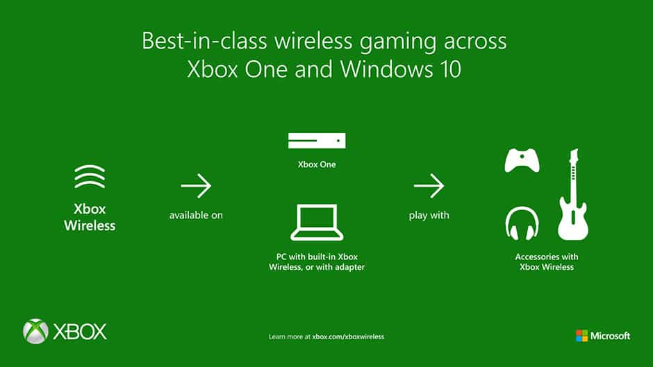 Xbox to expand wireless ecosystem with new PCs and accessories
