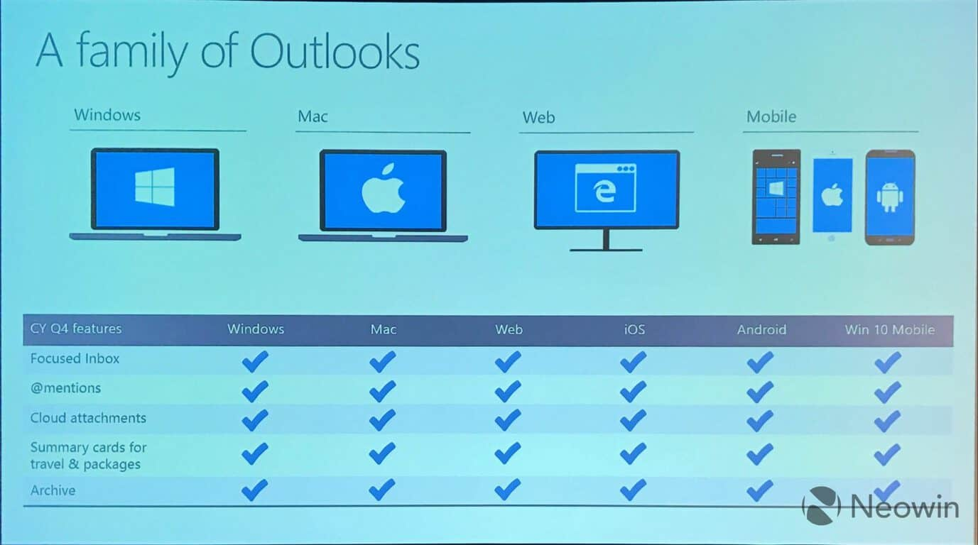 Microsoft plans to make the Outlook Mail app on Windows 10 just as