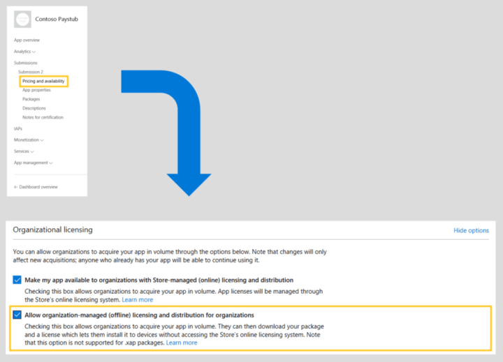 Developers can enable offline licensing in the Windows dev Center.