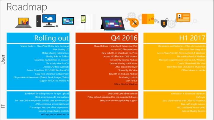 onedrive-offline-folders-all