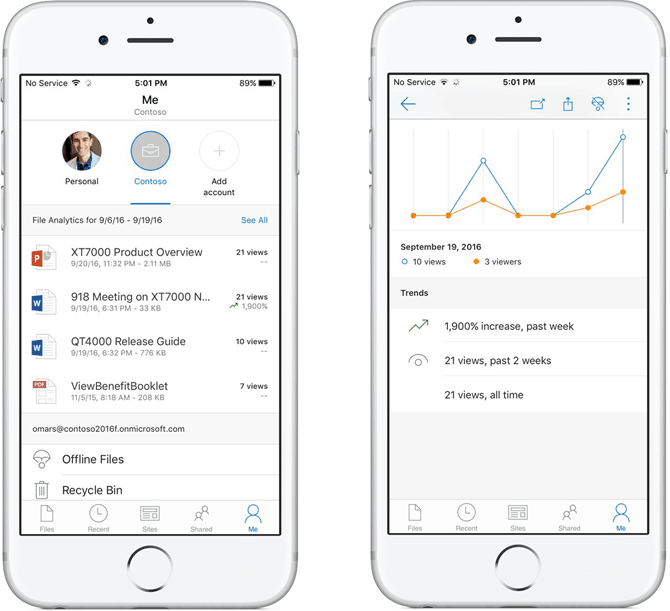 Measure the reach of your files on the iOS app.