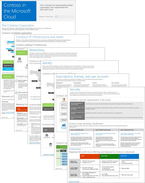 Microsoft, Azure, Cloud, Contoso