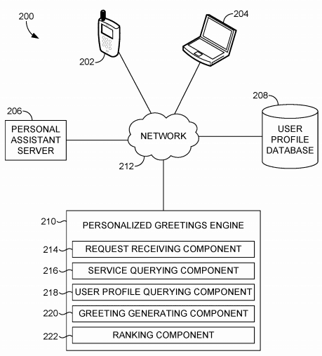 Cortana Personalized Greetings patent
