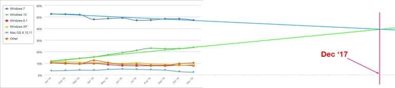 windows-market-share
