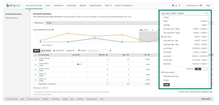 Bing Ads Reporting Account Summary