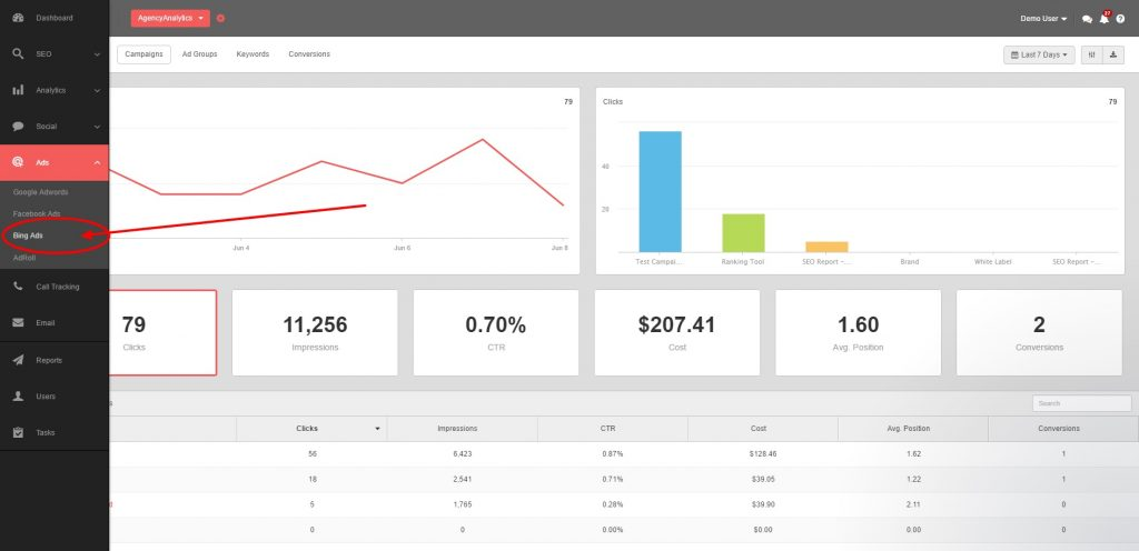Agency Analytics Bing Ads Reports