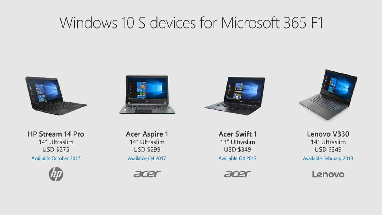 Ignite 2017: Microsoft announces new low cost Windows 10 S