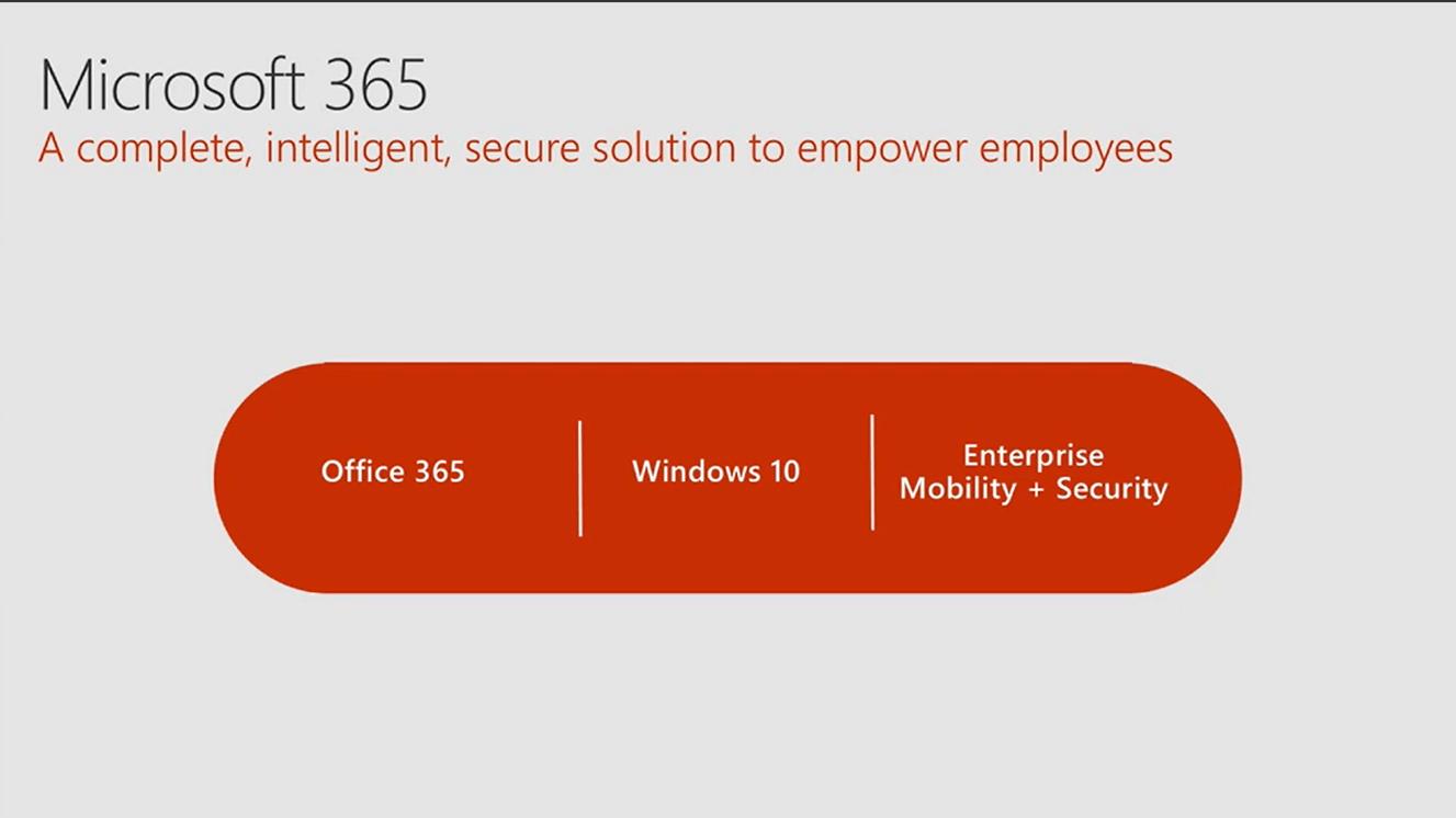Ignite 2017: Microsoft introduces two new Microsoft 365