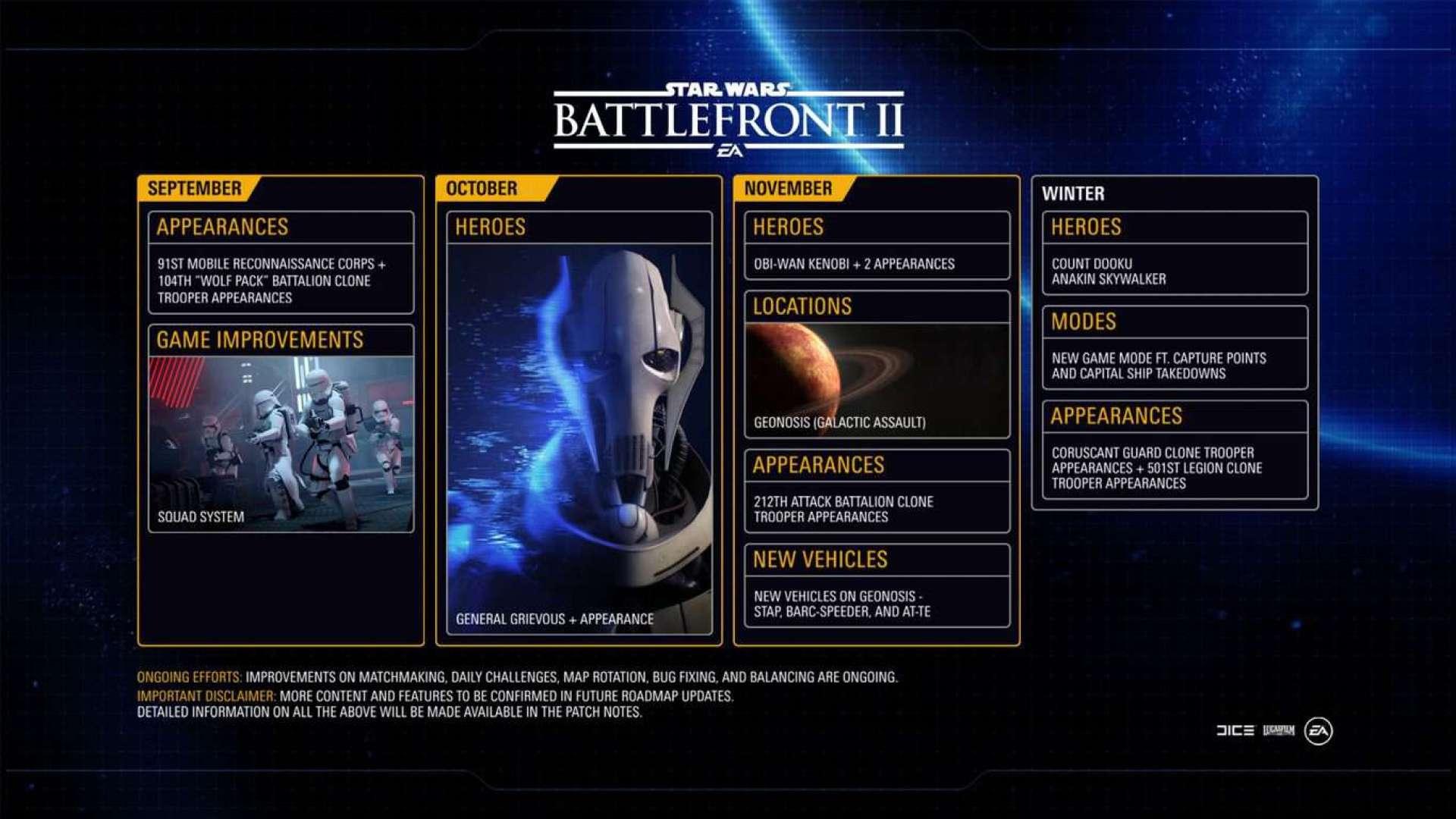 Star Wars Battlefront II roadmap