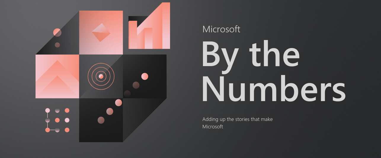 Microsoft - By The Numbers