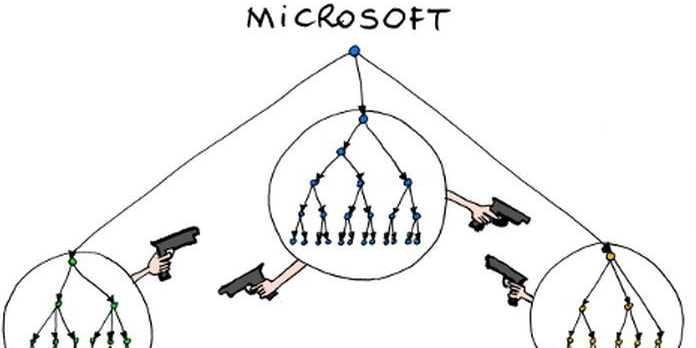 microsoft guns