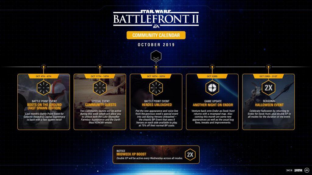 Star Wars Battlefront II Roadmap October 2019