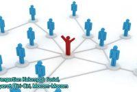 Pengertian Kelompok Sosial, Syarat, Ciri-Ciri, Macam-Macam